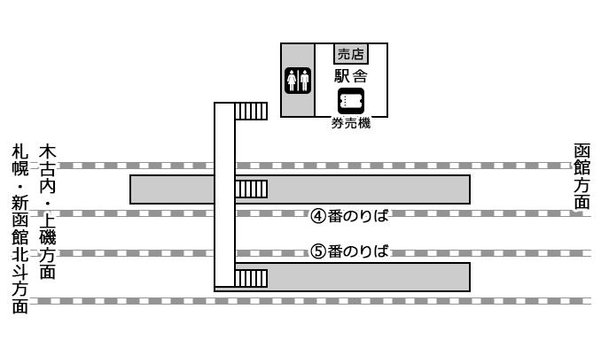 五稜郭駅 駅構内マップ