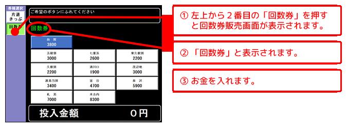 回数券購入方法1