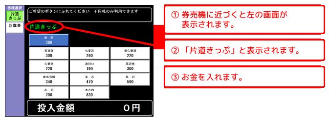 片道乗車券購入方法1